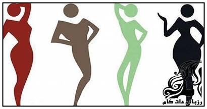 راهنمای ست کردن لباس طبق تیپ و استایل بدنی